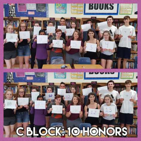 C Block's Growth